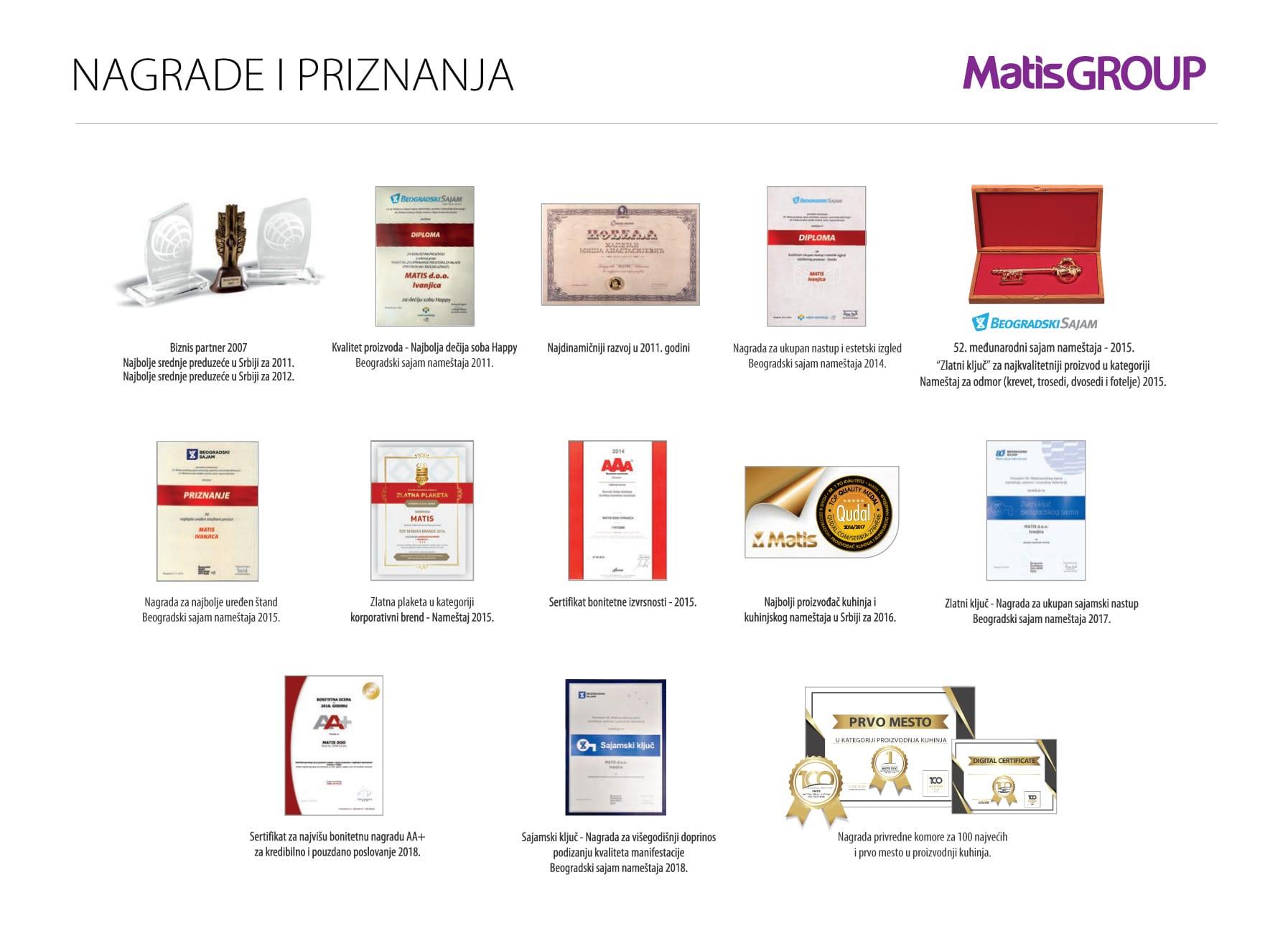 Nagrade-i-priznanja
